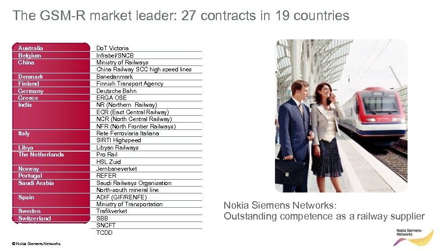 The GSM-R market leader: 27 contracts in 19 countries Australia Belgium China Denmark Finland
