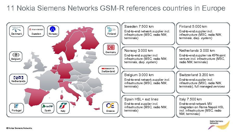 11 Nokia Siemens Networks GSM-R references countries in Europe Sweden 7. 500 km Germany