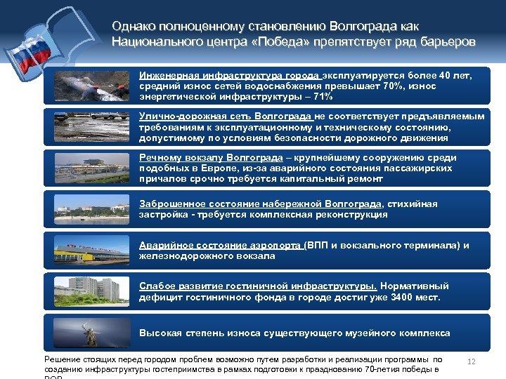 Однако полноценному становлению Волгограда как Национального центра «Победа» препятствует ряд барьеров Инженерная инфраструктура города