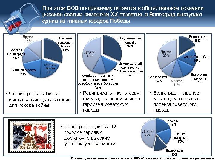 При этом ВОВ по-прежнему остается в общественном сознании россиян святым символом XX столетия, а