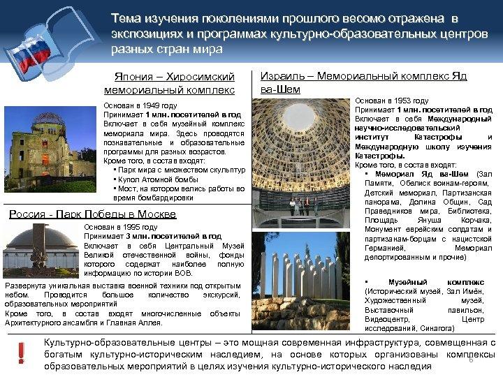 Тема изучения поколениями прошлого весомо отражена в экспозициях и программах культурно-образовательных центров разных стран