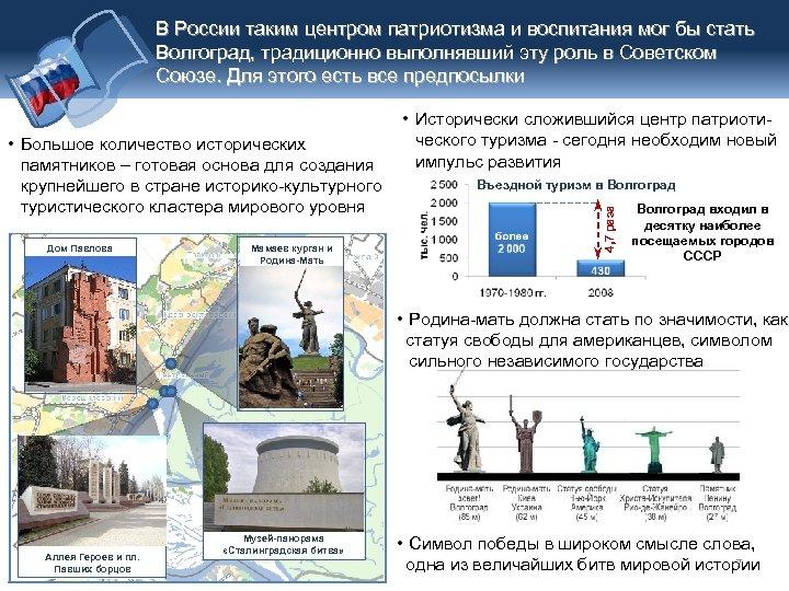 В России таким центром патриотизма и воспитания мог бы стать Волгоград, традиционно выполнявший эту