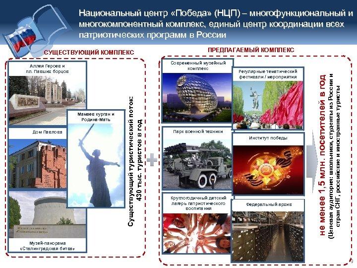 Национальный центр «Победа» (НЦП) – многофункциональный и многокомпонентный комплекс, единый центр координации всех патриотических