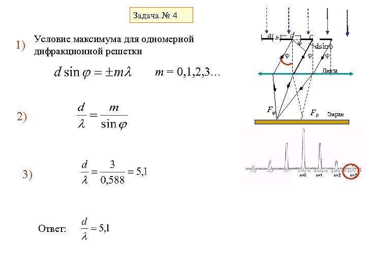 Задача № 4 1) Условие максимума для одномерной дифракционной решетки a d b φ