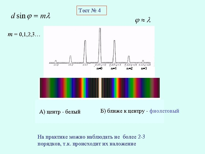 Тест № 4 m = 0, 1, 2, 3… n=0 А) центр - белый