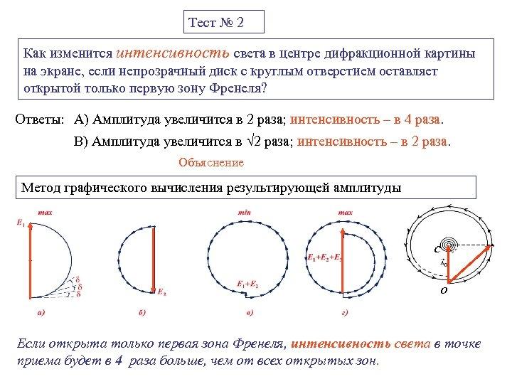 Тест № 2 Как изменится интенсивность света в центре дифракционной картины на экране, если