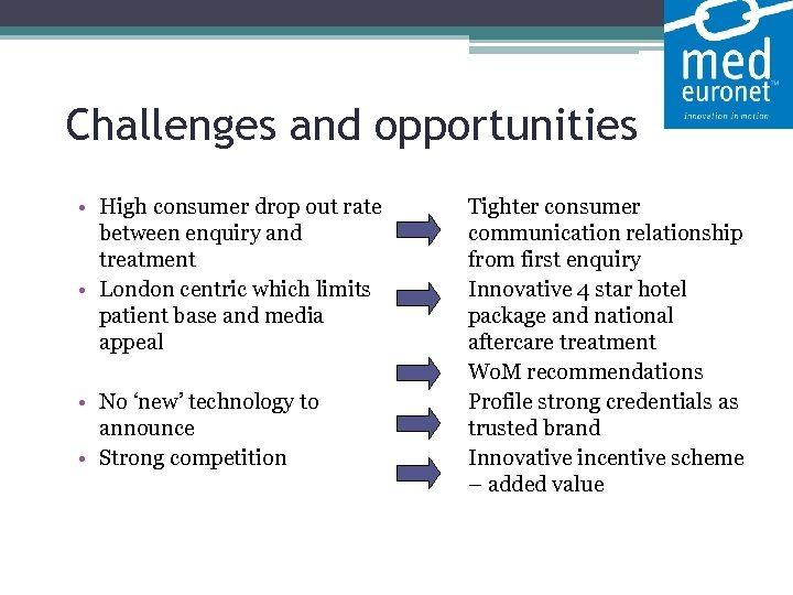 Challenges and opportunities • High consumer drop out rate between enquiry and treatment •
