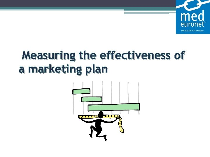 Measuring the effectiveness of a marketing plan