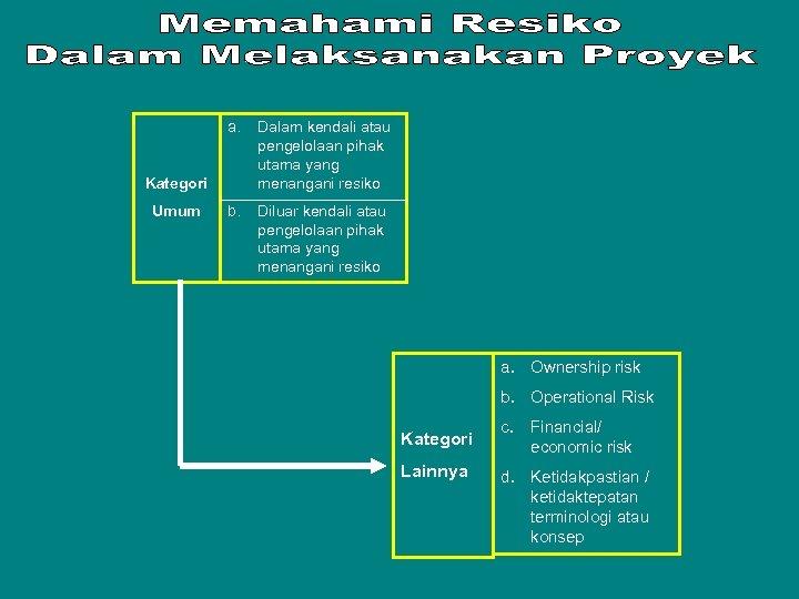 a. Dalam kendali atau pengelolaan pihak utama yang menangani resiko b. Diluar kendali atau
