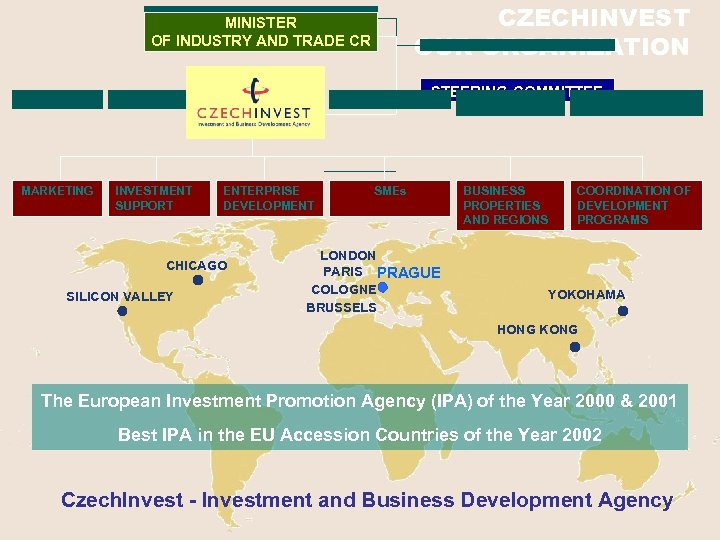CZECHINVEST OUR ORGANIZATION MINISTER OF INDUSTRY AND TRADE CR STEERING COMMITTEE MARKETING INVESTMENT SUPPORT