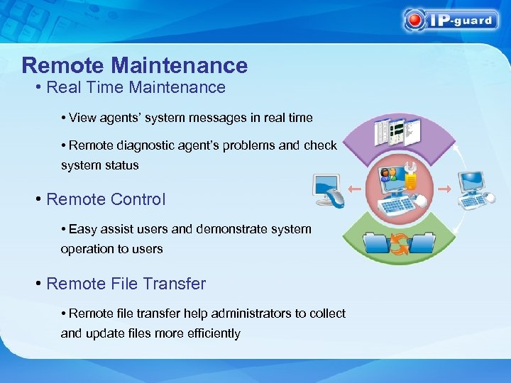 Remote Maintenance • Real Time Maintenance • View agents' system messages in real time