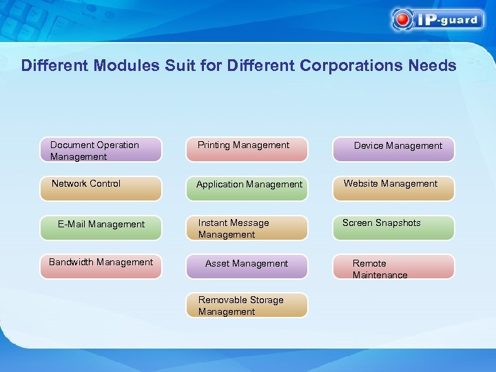 Different Modules Suit for Different Corporations Needs Document Operation Management Printing Management Network Control