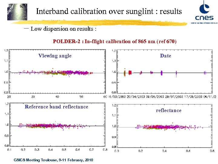 Interband calibration over sunglint : results – Low dispersion on results : POLDER-2 :