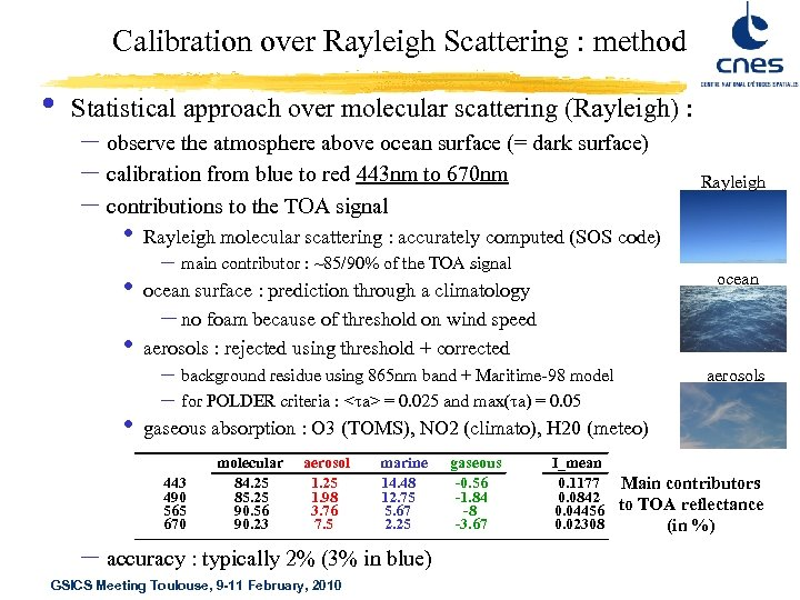 Calibration over Rayleigh Scattering : method • Statistical approach over molecular scattering (Rayleigh) :