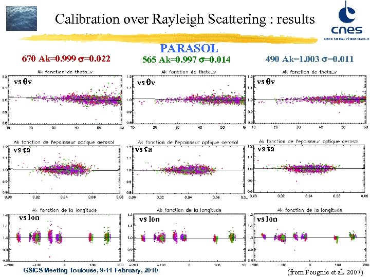 Calibration over Rayleigh Scattering : results 670 Ak=0. 999 s=0. 022 PARASOL 565 Ak=0.