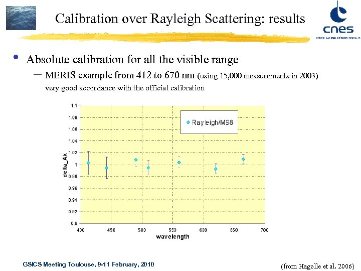 Calibration over Rayleigh Scattering: results • Absolute calibration for all the visible range –