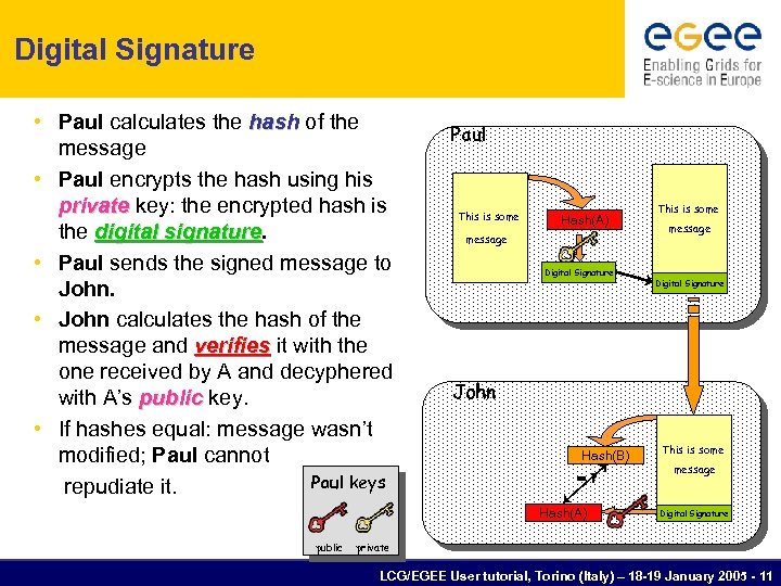 Digital Signature • Paul calculates the hash of the message • Paul encrypts the