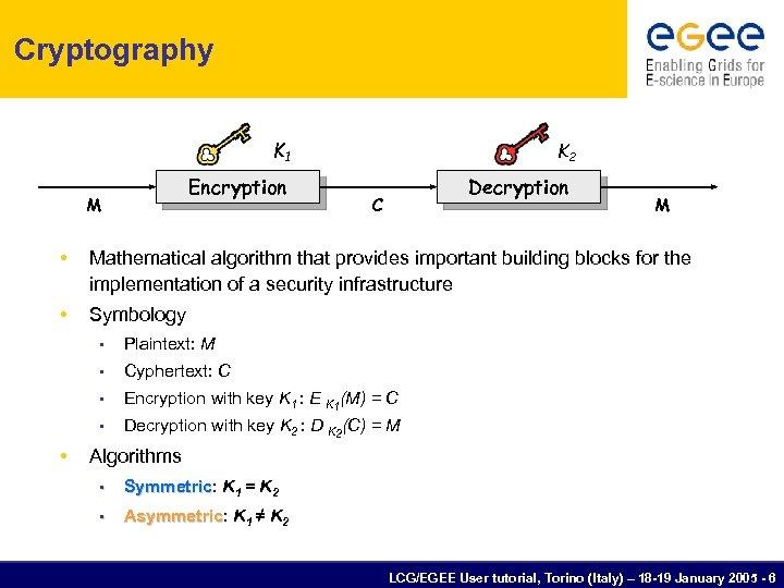 Cryptography K 1 Encryption M K 2 Decryption C M • Mathematical algorithm that