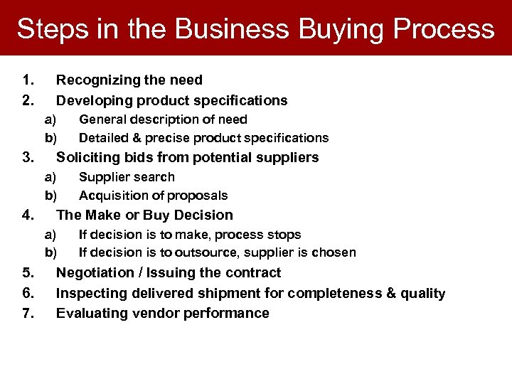 Steps in the Business Buying Process 1. 2. Recognizing the need Developing product specifications