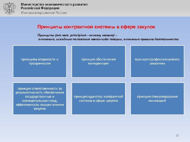 Принципы контрактной системы в сфере закупок Принципы (от лат. principium - основа, начало) –