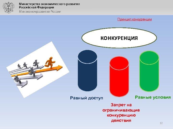 Принцип конкуренции КОНКУРЕНЦИЯ Равный доступ Равные условия Запрет на ограничивающие конкуренцию действия 12