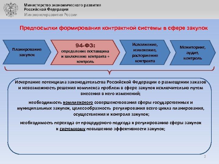 Предпосылки формирования контрактной системы в сфере закупок Планирование закупок 94 -ФЗ: определение поставщика и