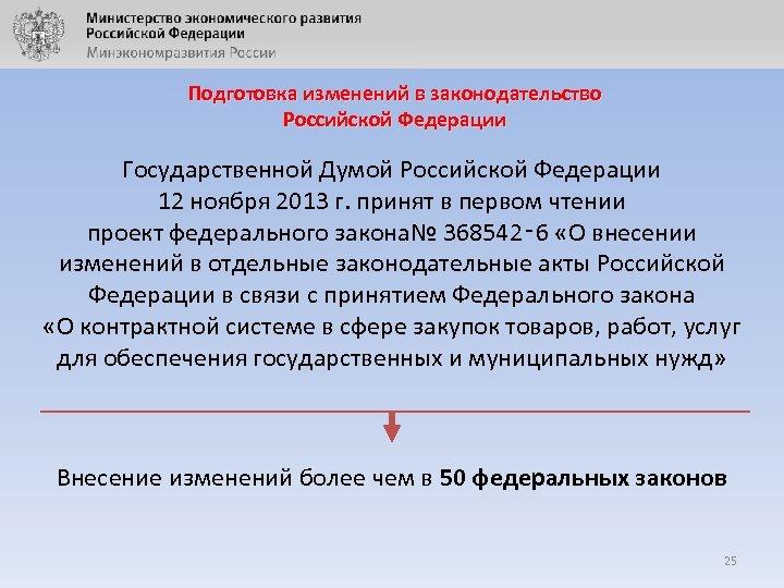 Подготовка изменений в законодательство Российской Федерации Государственной Думой Российской Федерации 12 ноября 2013 г.