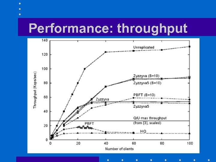 Performance: throughput 26