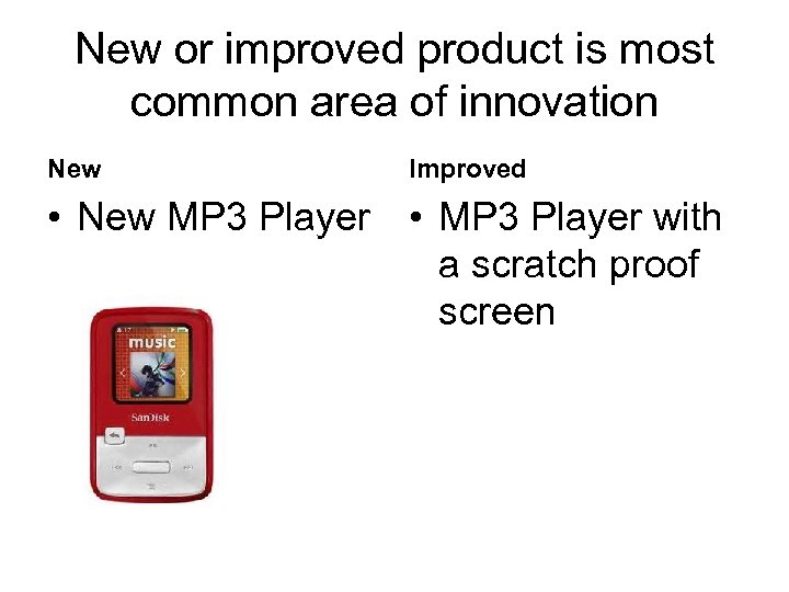 New or improved product is most common area of innovation New Improved • New