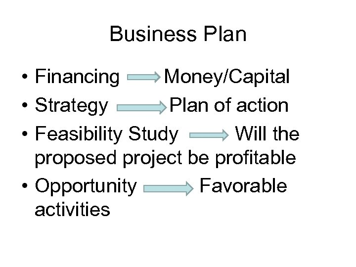 Business Plan • Financing Money/Capital • Strategy Plan of action • Feasibility Study Will