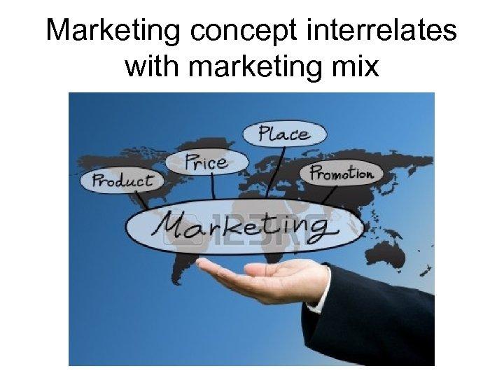 Marketing concept interrelates with marketing mix