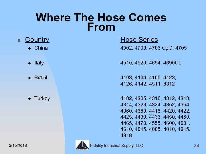 Where The Hose Comes From n Country Hose Series u 4502, 4703 Cpld, 4705