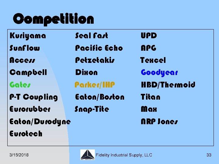 Competition Kuriyama Sun. Flow Access Campbell Gates P-T Coupling Eurorubber Eaton/Durodyne Eurotech 3/15/2018 Seal