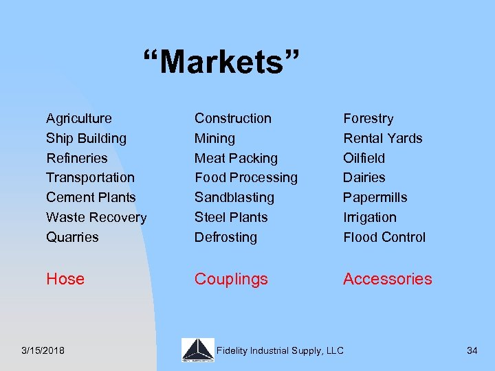 """Markets"" Agriculture Ship Building Refineries Transportation Cement Plants Waste Recovery Quarries Construction Mining Meat"