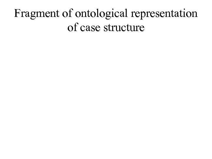 Fragment of ontological representation of case structure