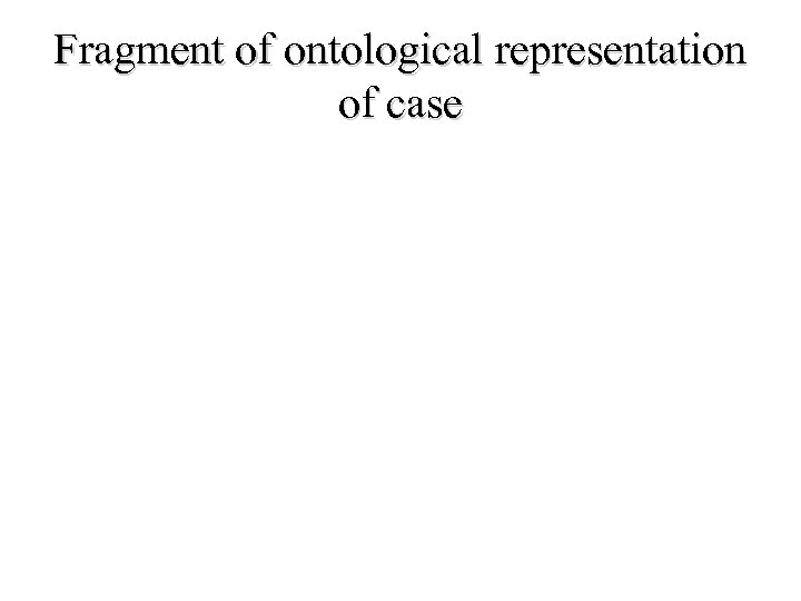 Fragment of ontological representation of case
