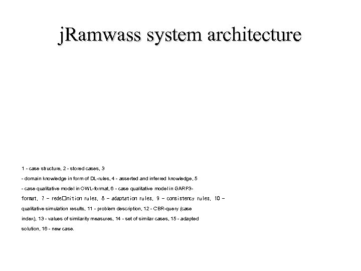j. Ramwass system architecture 1 - case structure, 2 - stored cases, 3 -