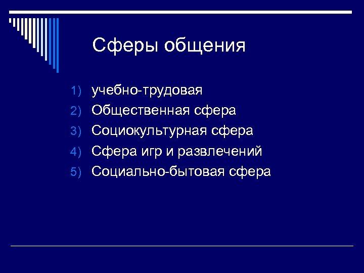 Сферы общения 1) учебно-трудовая 2) Общественная сфера 3) Социокультурная сфера 4) Сфера игр и