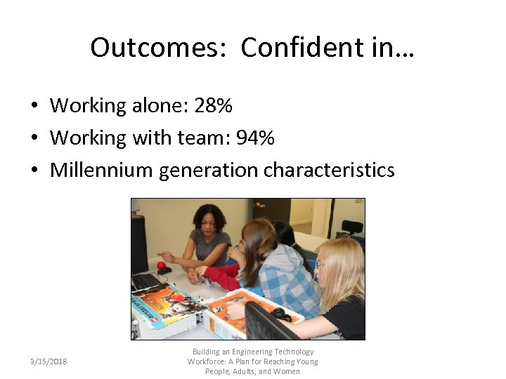 Outcomes: Confident in… • Working alone: 28% • Working with team: 94% • Millennium