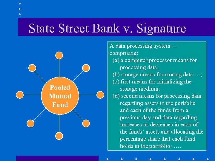 State Street Bank v. Signature Pooled Mutual Fund A data processing system … comprising: