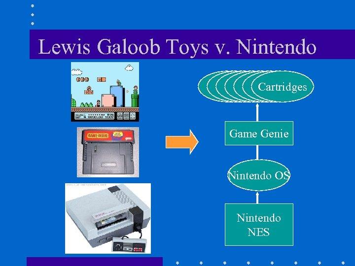 Lewis Galoob Toys v. Nintendo Cartridges Game Genie Nintendo OS Nintendo NES