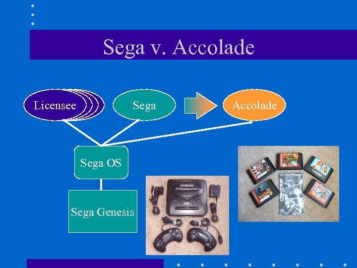 Sega v. Accolade Licensee Sega OS Sega Genesis Accolade