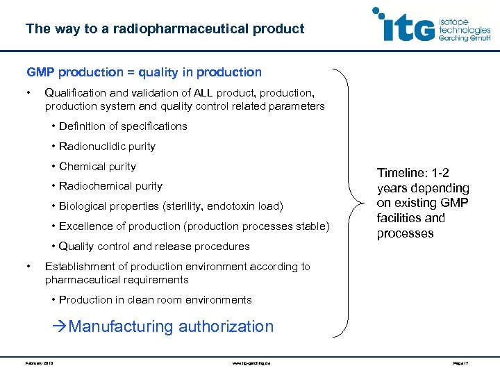 The way to a radiopharmaceutical product GMP production = quality in production • Qualification