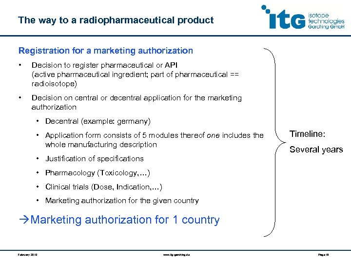 The way to a radiopharmaceutical product Registration for a marketing authorization • Decision to