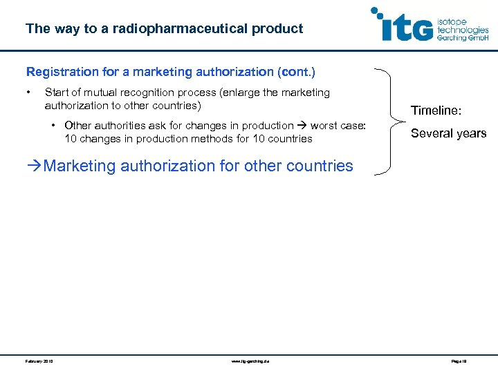 The way to a radiopharmaceutical product Registration for a marketing authorization (cont. ) •