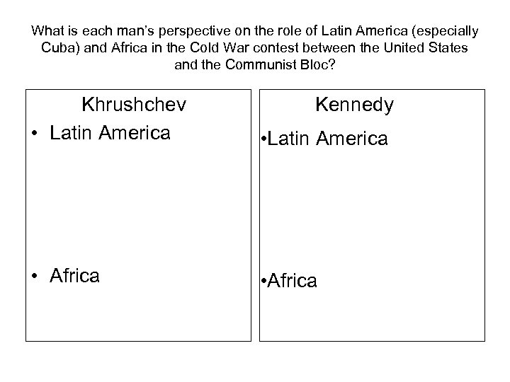 What is each man's perspective on the role of Latin America (especially Cuba) and
