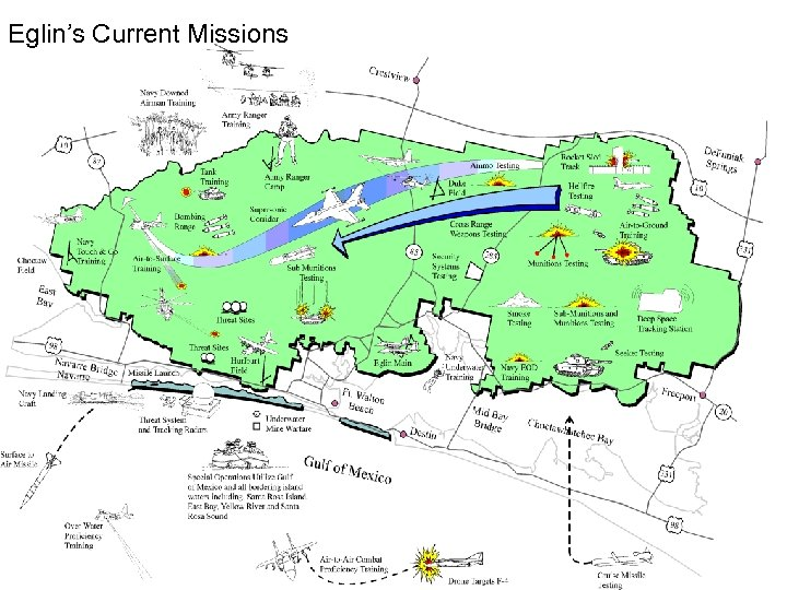 Eglin's Current Missions