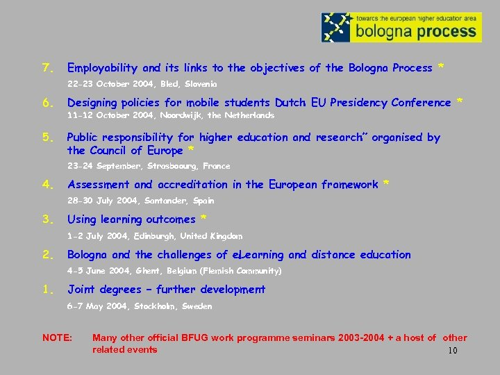 7. Employability and its links to the objectives of the Bologna Process * 22