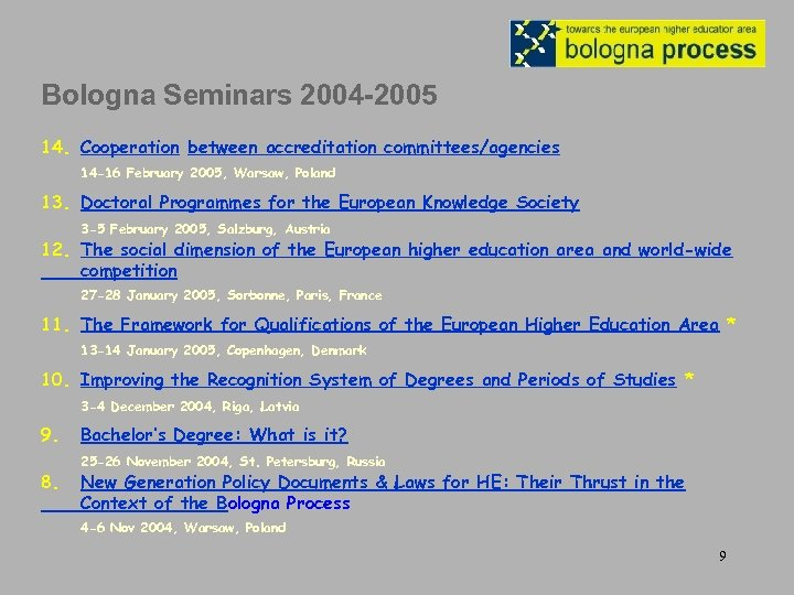 Bologna Seminars 2004 -2005 14. Cooperation between accreditation committees/agencies 14 -16 February 2005, Warsaw,