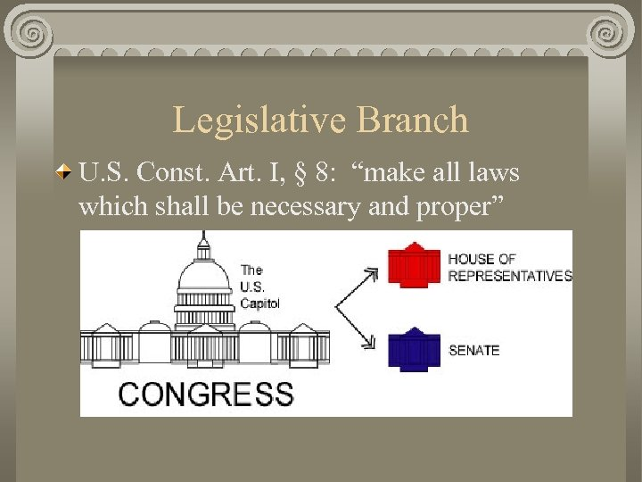 "Legislative Branch U. S. Const. Art. I, § 8: ""make all laws which shall"